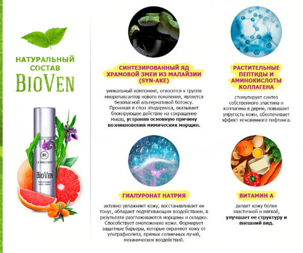 состав препарата bioven