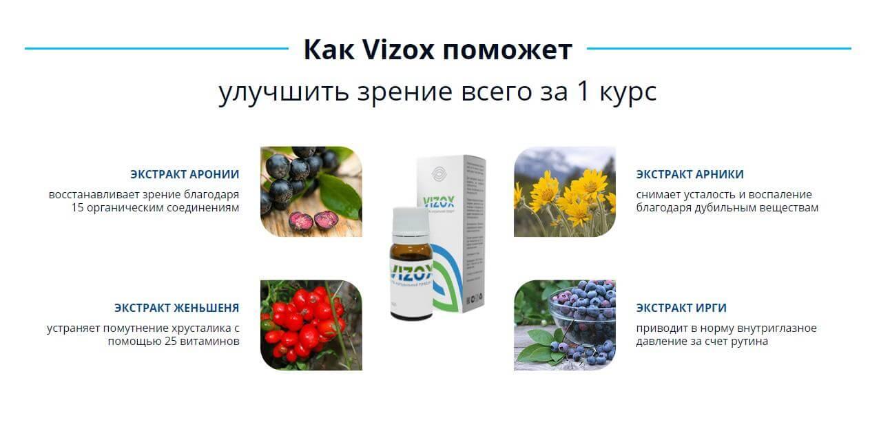 vizox из чего состоят капли для зрения